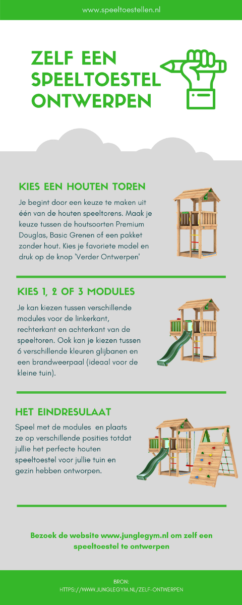 Jungle Gym Infographic