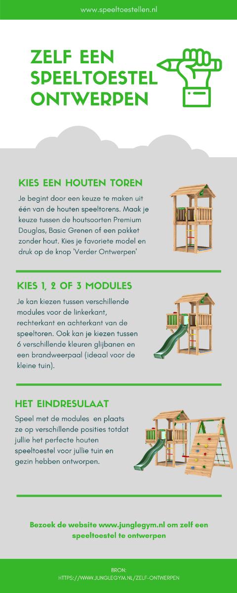 Jungle Gym Infographic